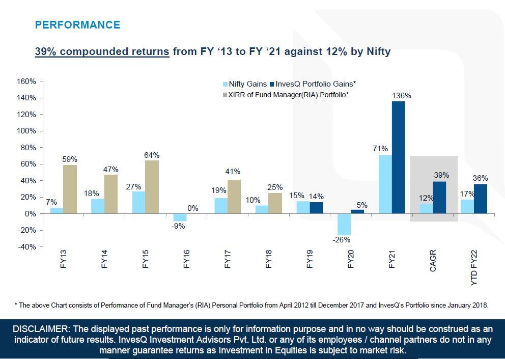 Aug2021_performance-chart